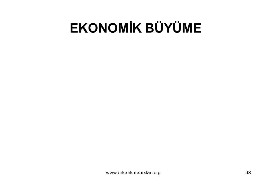 EKONOMİK BÜYÜME www.erkankaraarslan.org