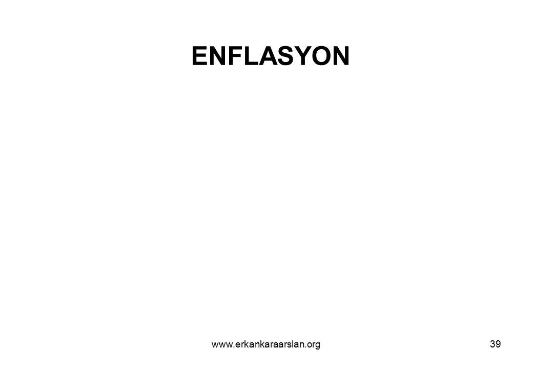 ENFLASYON www.erkankaraarslan.org