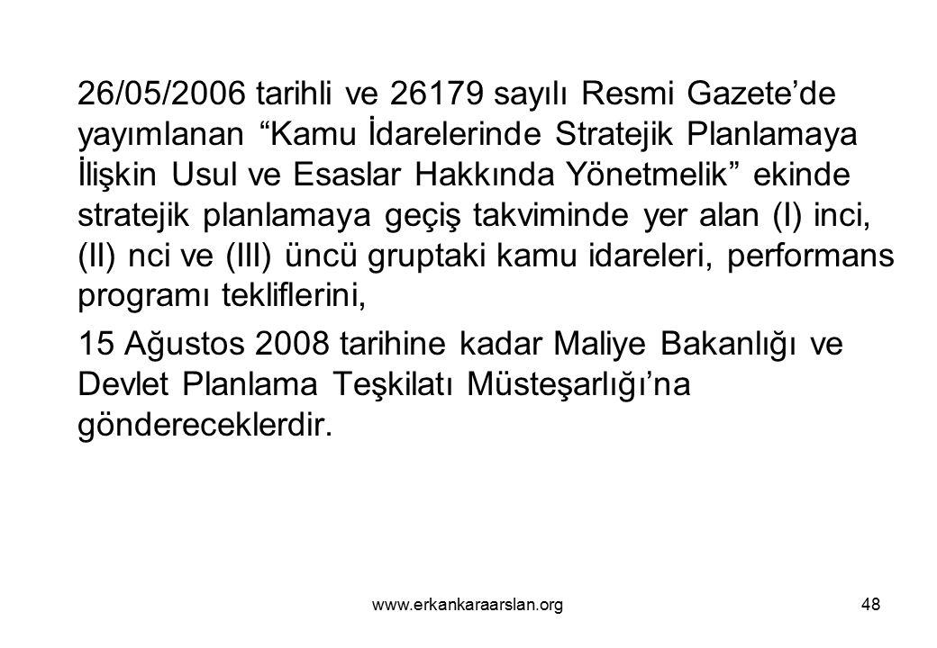 26/05/2006 tarihli ve 26179 sayılı Resmi Gazete'de yayımlanan Kamu İdarelerinde Stratejik Planlamaya İlişkin Usul ve Esaslar Hakkında Yönetmelik ekinde stratejik planlamaya geçiş takviminde yer alan (I) inci, (II) nci ve (III) üncü gruptaki kamu idareleri, performans programı tekliflerini,