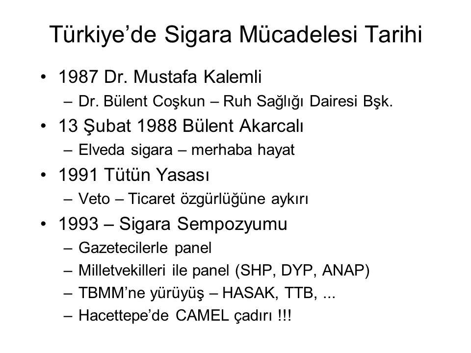 Türkiye'de Sigara Mücadelesi Tarihi