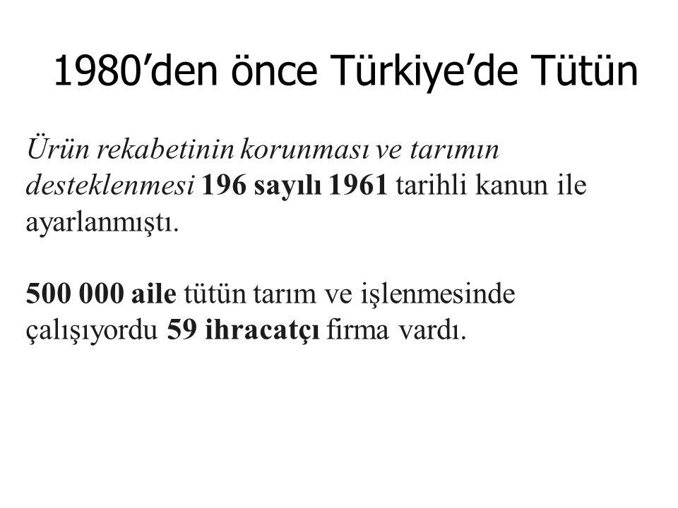 1980'den önce Türkiye'de Tütün