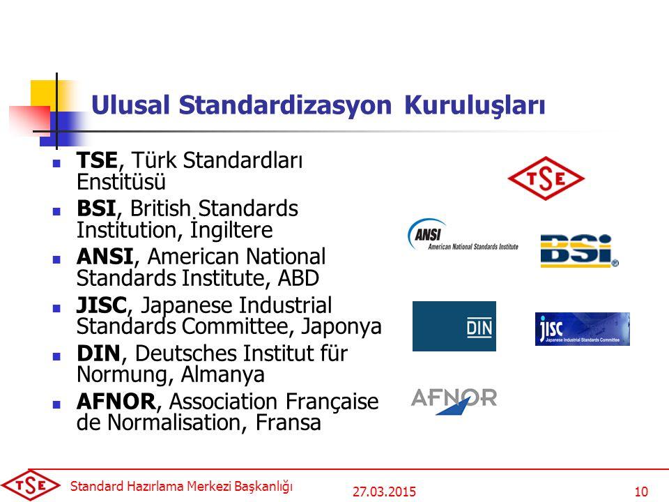 Ulusal Standardizasyon Kuruluşları