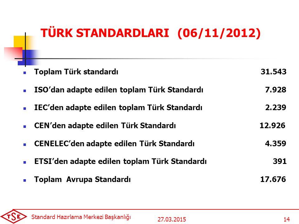 TÜRK STANDARDLARI (06/11/2012)