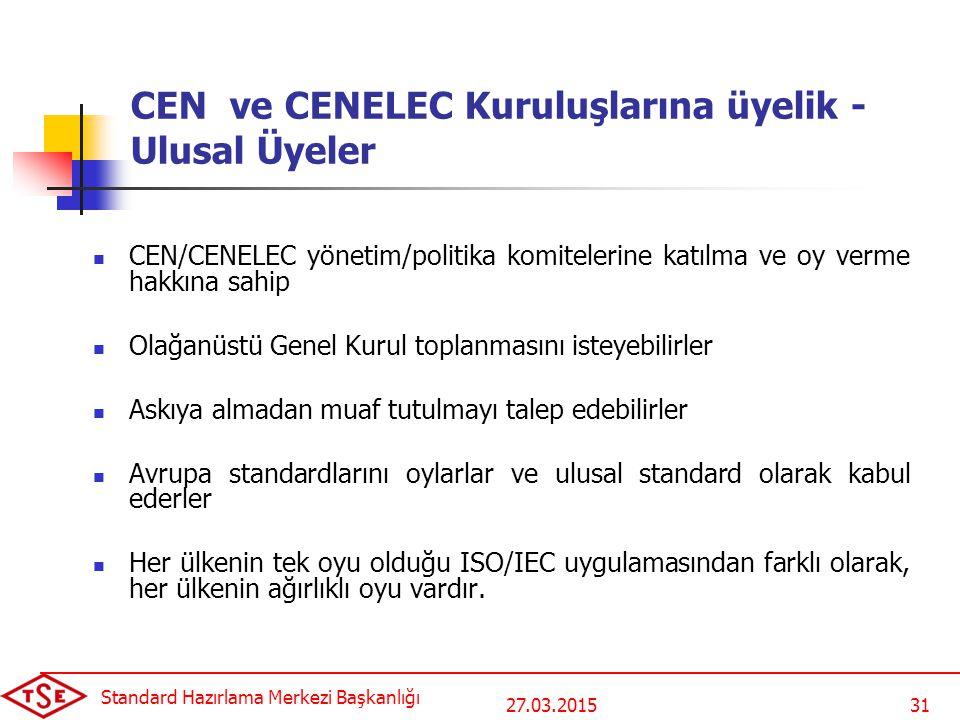 CEN ve CENELEC Kuruluşlarına üyelik - Ulusal Üyeler