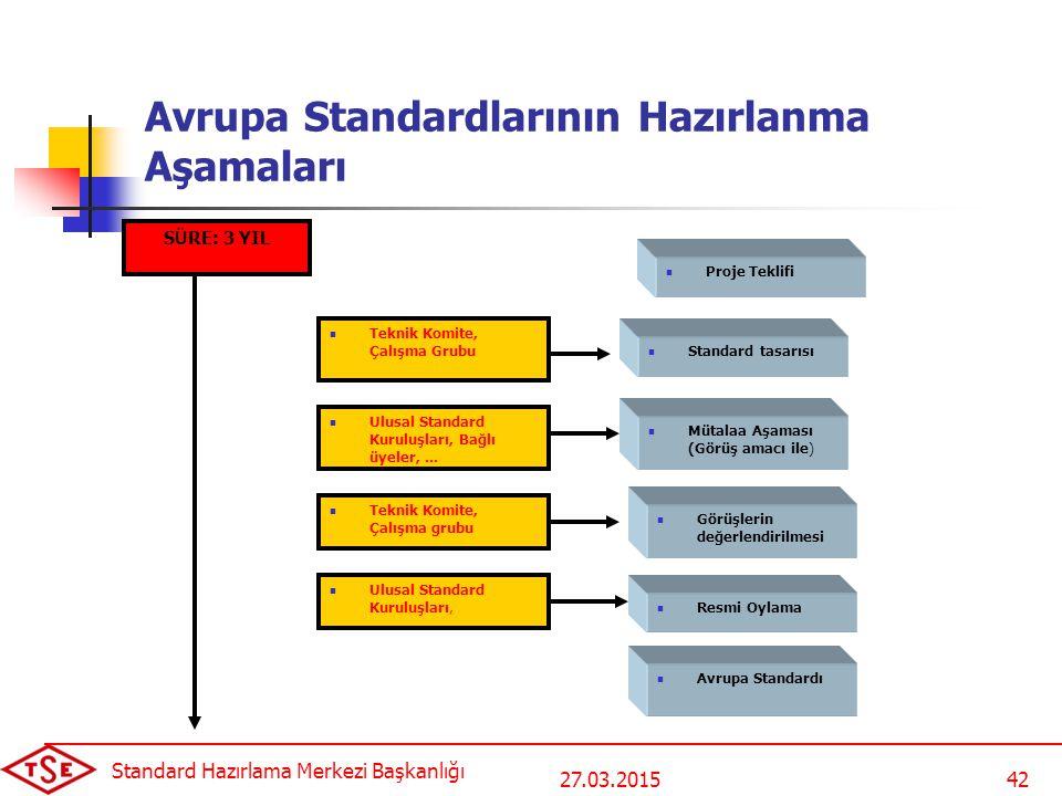 Avrupa Standardlarının Hazırlanma Aşamaları