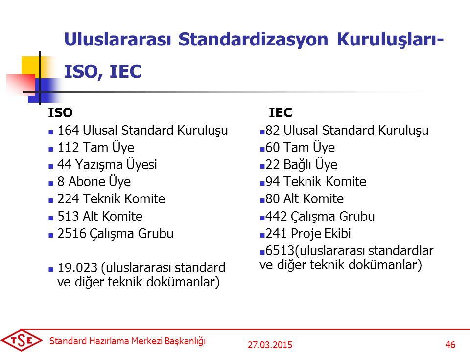 Uluslararası Standardizasyon Kuruluşları- ISO, IEC