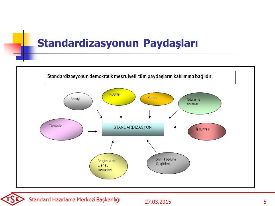 Standardizasyonun Paydaşları