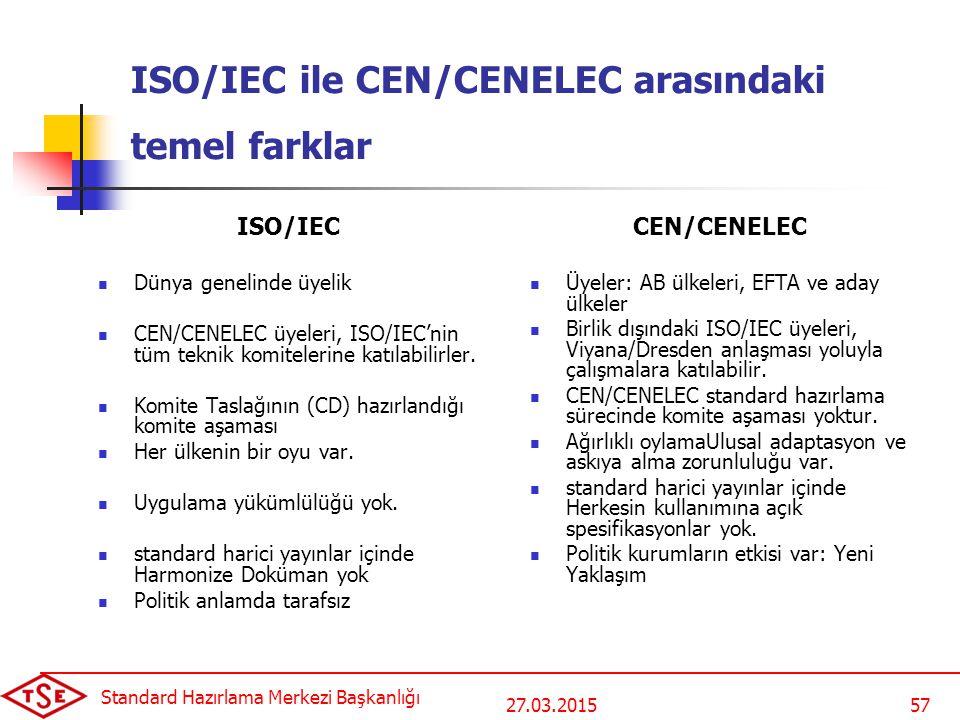ISO/IEC ile CEN/CENELEC arasındaki temel farklar