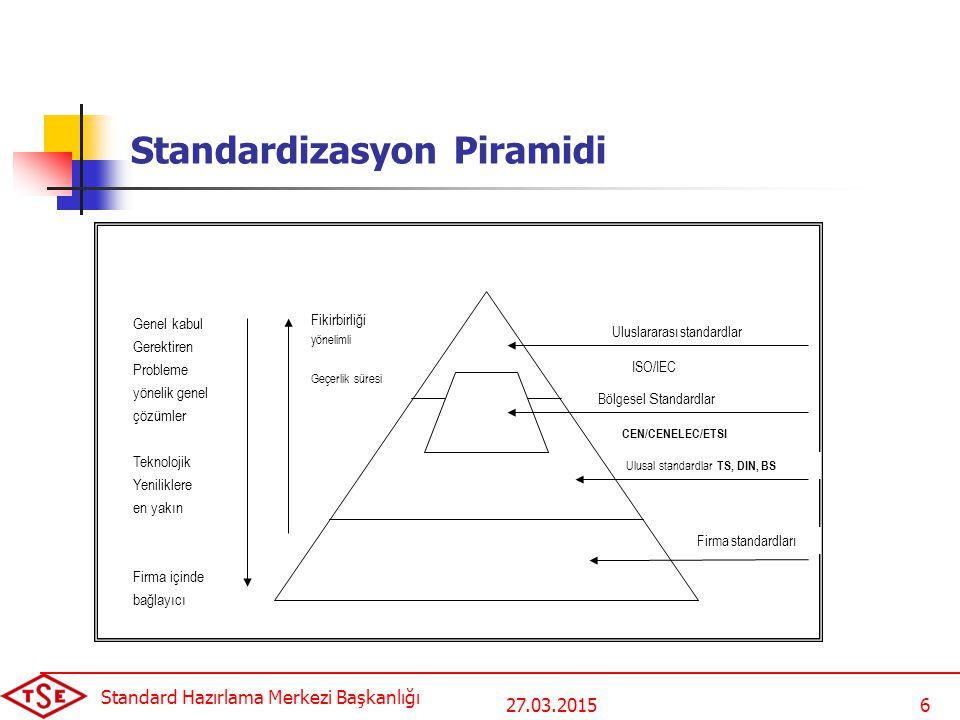 Standardizasyon Piramidi