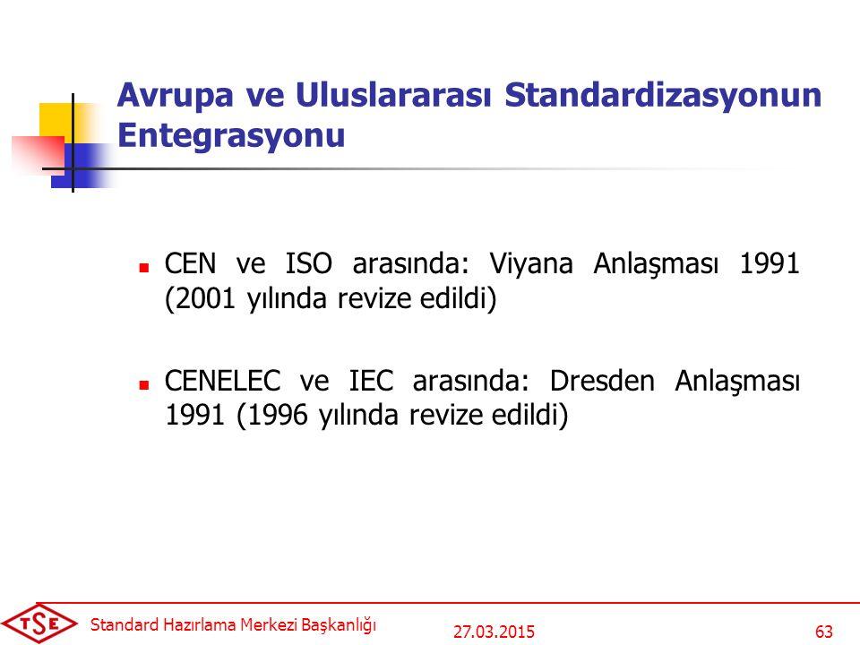 Avrupa ve Uluslararası Standardizasyonun Entegrasyonu