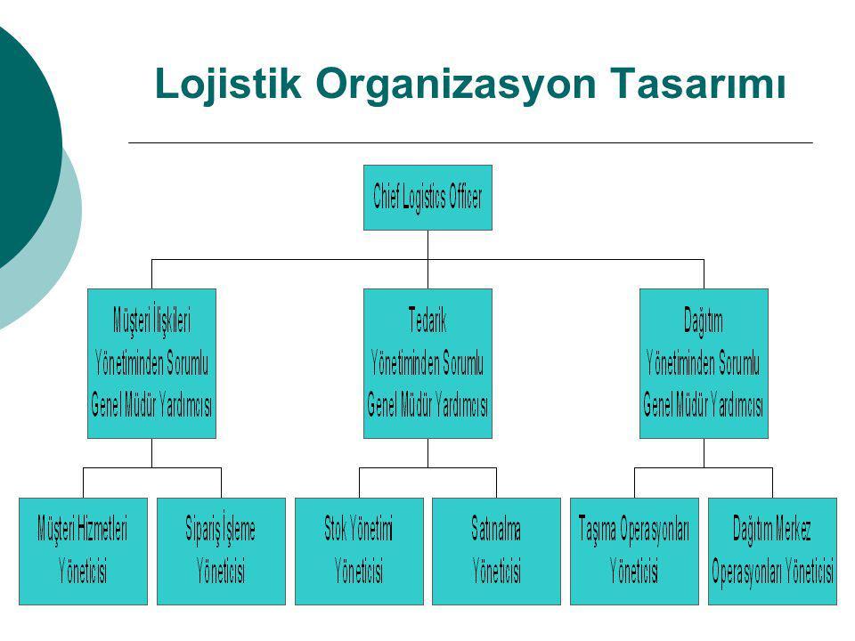 Lojistik Organizasyon Tasarımı
