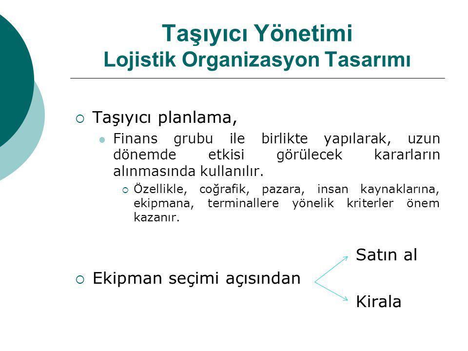 Taşıyıcı Yönetimi Lojistik Organizasyon Tasarımı