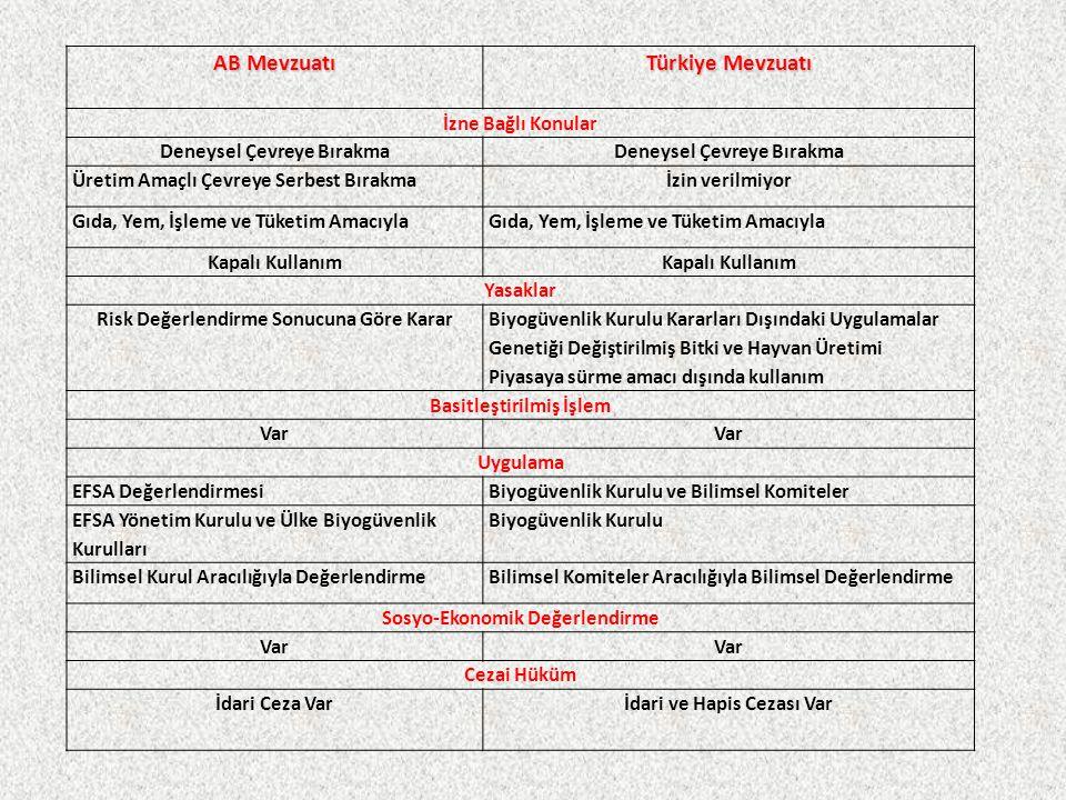 AB Mevzuatı Türkiye Mevzuatı