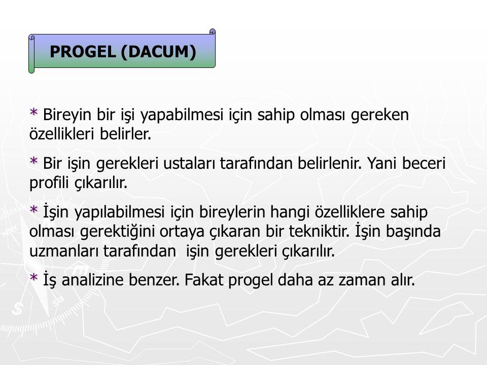 PROGEL (DACUM) * Bireyin bir işi yapabilmesi için sahip olması gereken özellikleri belirler.