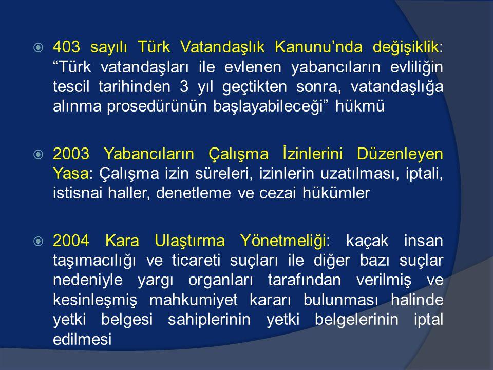 403 sayılı Türk Vatandaşlık Kanunu'nda değişiklik: Türk vatandaşları ile evlenen yabancıların evliliğin tescil tarihinden 3 yıl geçtikten sonra, vatandaşlığa alınma prosedürünün başlayabileceği hükmü
