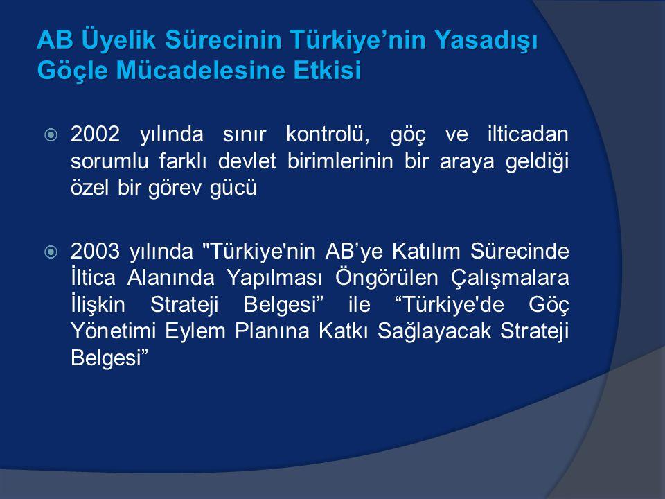 AB Üyelik Sürecinin Türkiye'nin Yasadışı Göçle Mücadelesine Etkisi