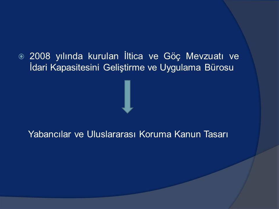 2008 yılında kurulan İltica ve Göç Mevzuatı ve İdari Kapasitesini Geliştirme ve Uygulama Bürosu