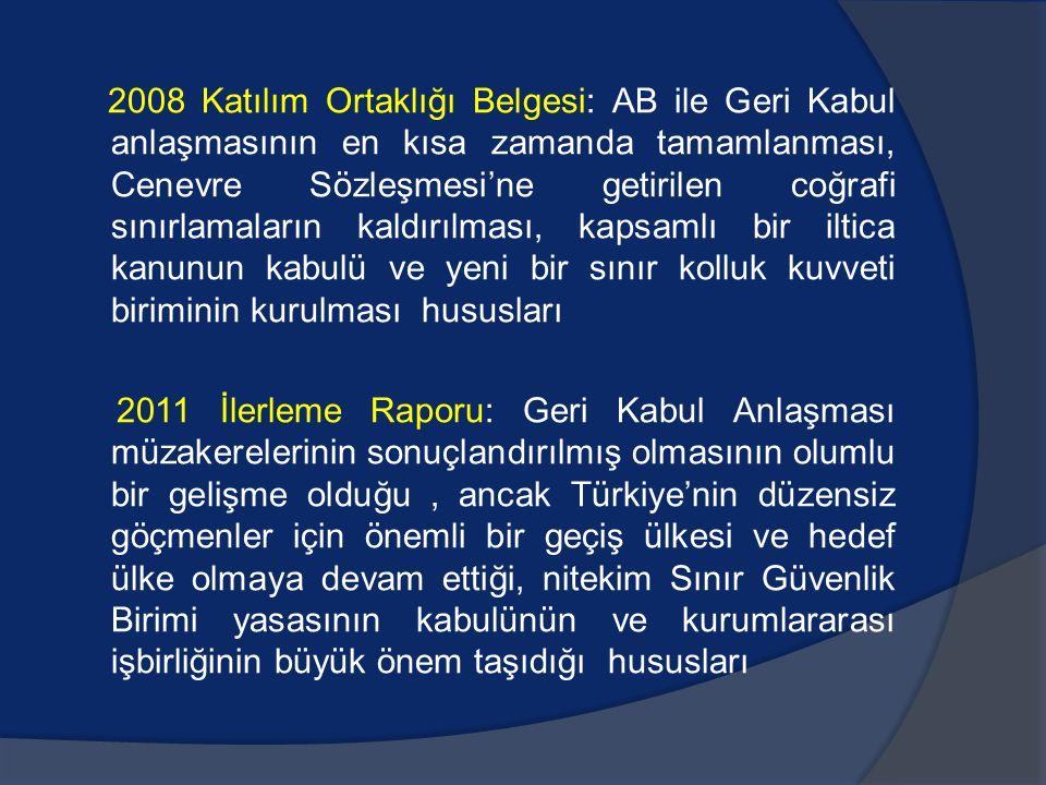 2008 Katılım Ortaklığı Belgesi: AB ile Geri Kabul anlaşmasının en kısa zamanda tamamlanması, Cenevre Sözleşmesi'ne getirilen coğrafi sınırlamaların kaldırılması, kapsamlı bir iltica kanunun kabulü ve yeni bir sınır kolluk kuvveti biriminin kurulması hususları