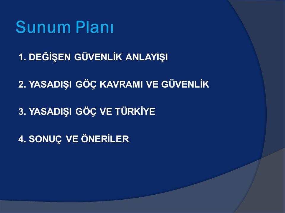 Sunum Planı 1. DEĞİŞEN GÜVENLİK ANLAYIŞI