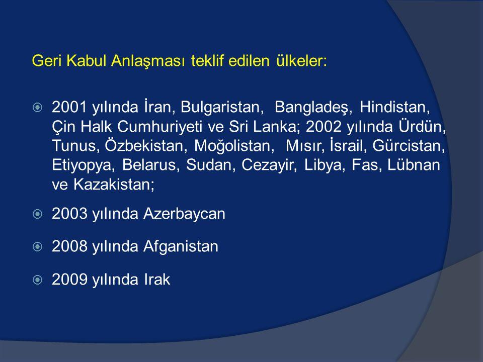 Geri Kabul Anlaşması teklif edilen ülkeler: