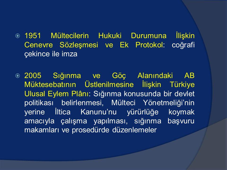 1951 Mültecilerin Hukuki Durumuna İlişkin Cenevre Sözleşmesi ve Ek Protokol: coğrafi çekince ile imza
