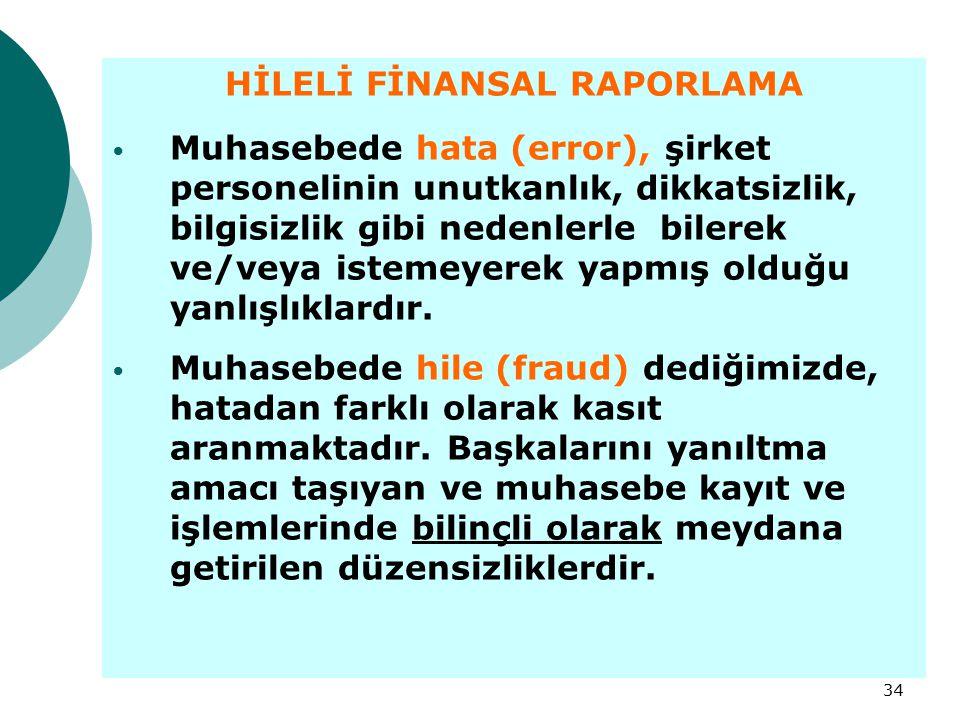 HİLELİ FİNANSAL RAPORLAMA