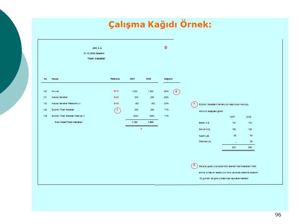 Çalışma Kağıdı Örnek: B Ticari Alacaklar Narin Ltd. - No Hesap