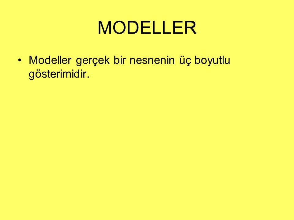 MODELLER Modeller gerçek bir nesnenin üç boyutlu gösterimidir.