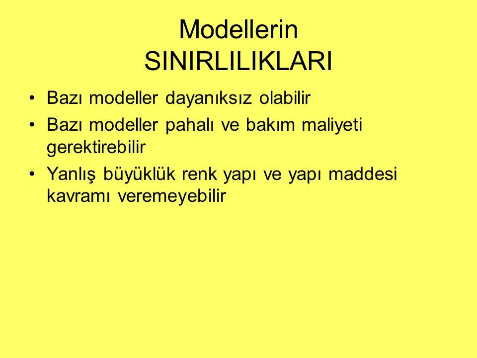 Modellerin SINIRLILIKLARI