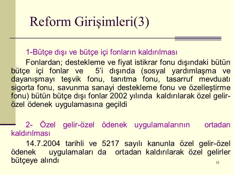 Reform Girişimleri(3) 1-Bütçe dışı ve bütçe içi fonların kaldırılması.