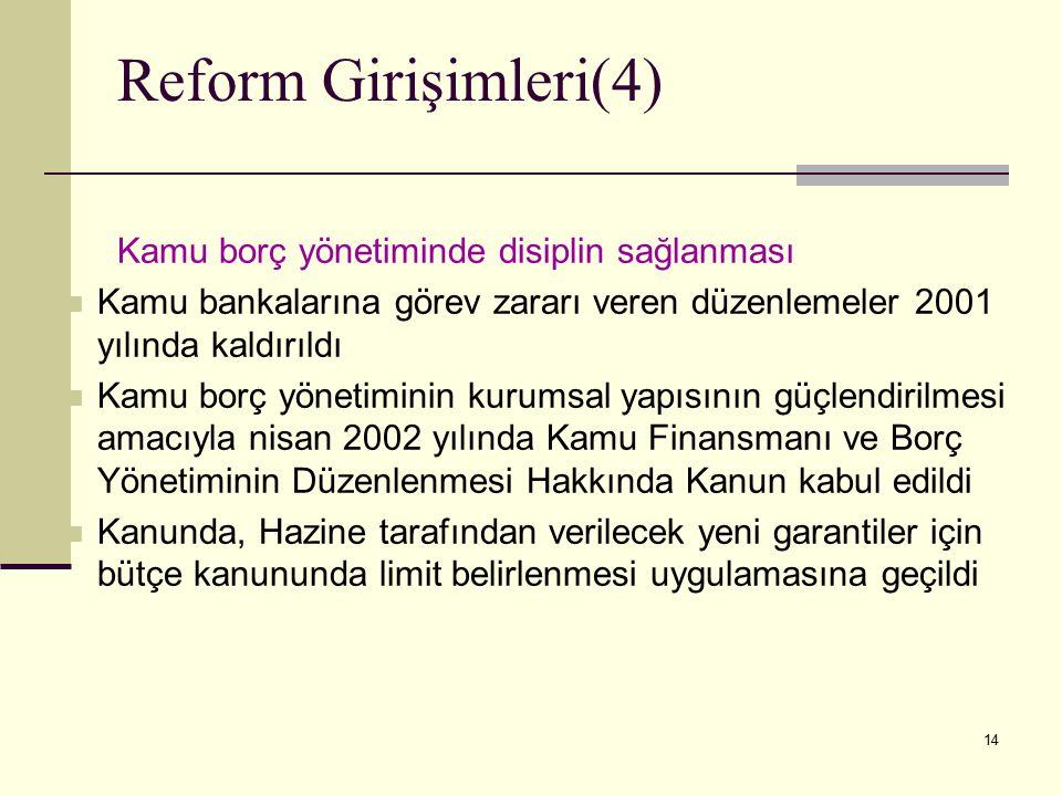 Reform Girişimleri(4) Kamu borç yönetiminde disiplin sağlanması