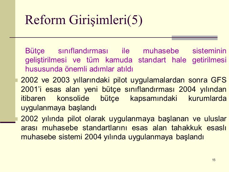Reform Girişimleri(5)