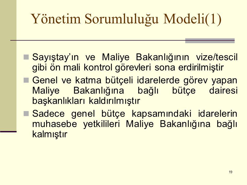 Yönetim Sorumluluğu Modeli(1)