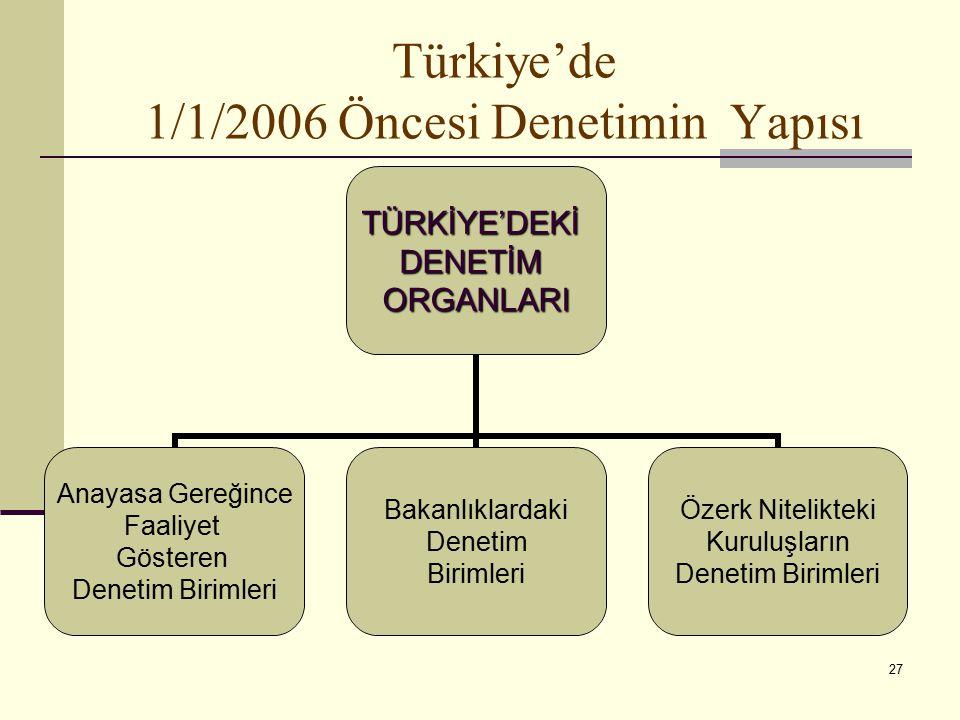Türkiye'de 1/1/2006 Öncesi Denetimin Yapısı