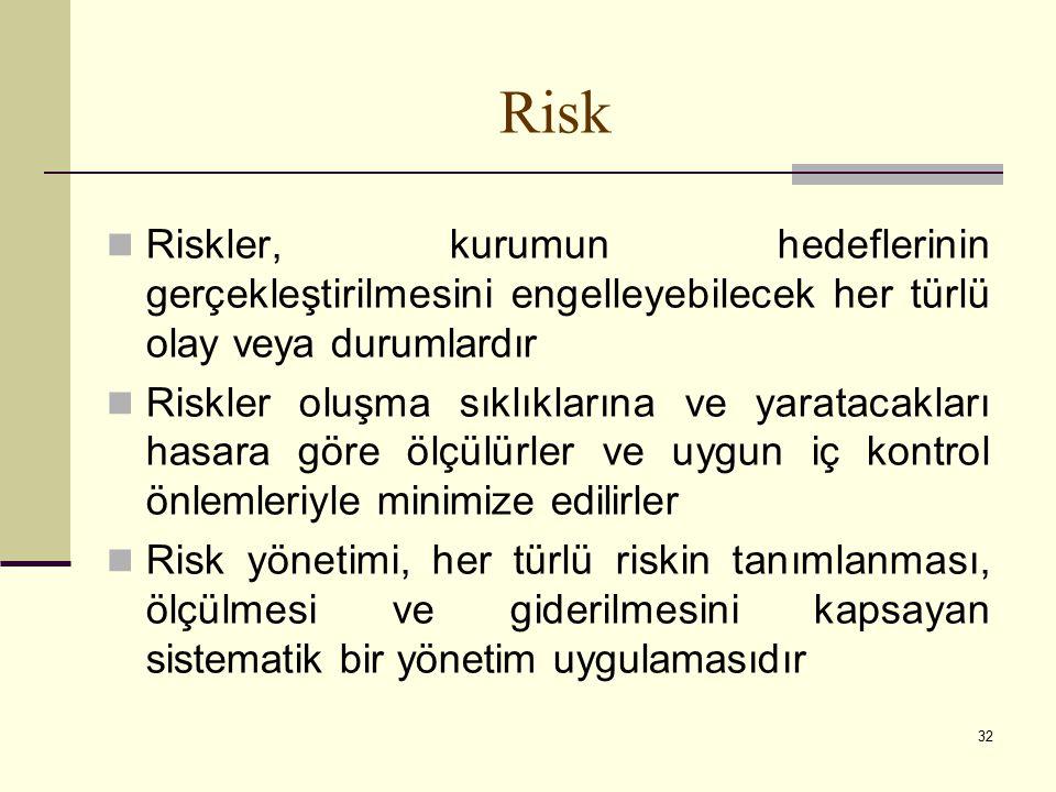 Risk Riskler, kurumun hedeflerinin gerçekleştirilmesini engelleyebilecek her türlü olay veya durumlardır.