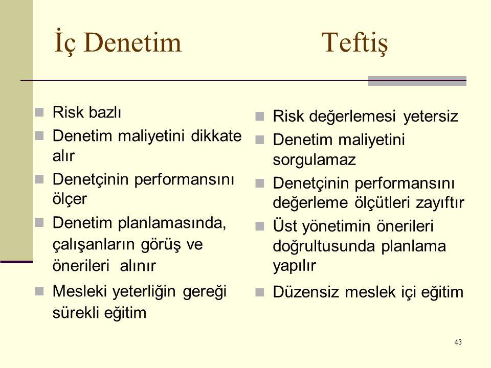 İç Denetim Teftiş Risk bazlı Risk değerlemesi yetersiz