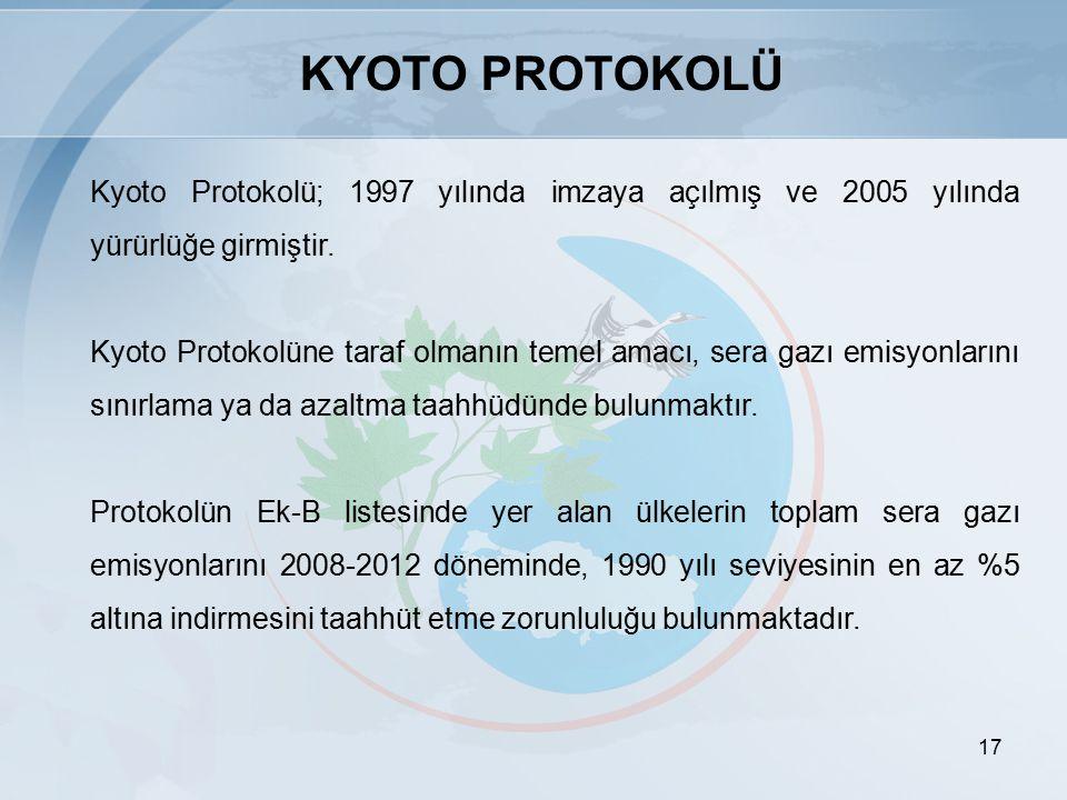 KYOTO PROTOKOLÜ Kyoto Protokolü; 1997 yılında imzaya açılmış ve 2005 yılında yürürlüğe girmiştir.