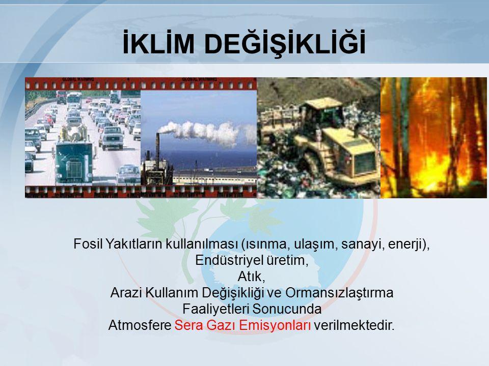 İKLİM DEĞİŞİKLİĞİ Fosil Yakıtların kullanılması (ısınma, ulaşım, sanayi, enerji), Endüstriyel üretim,