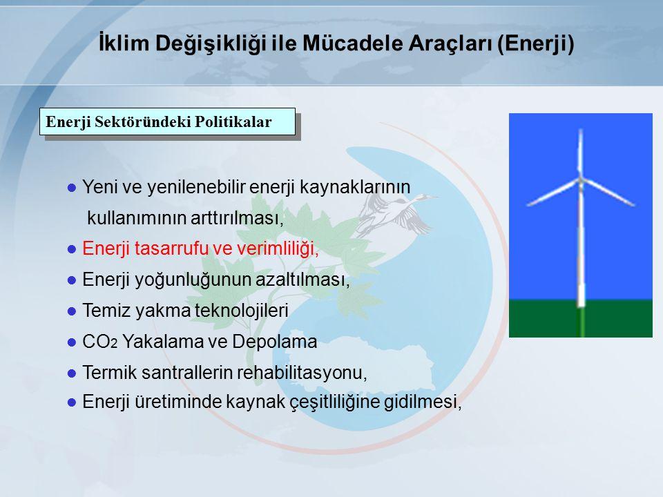 İklim Değişikliği ile Mücadele Araçları (Enerji)