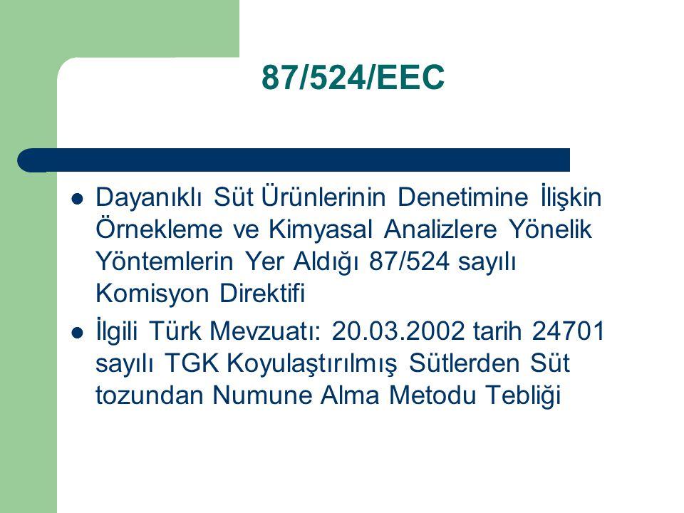 87/524/EEC