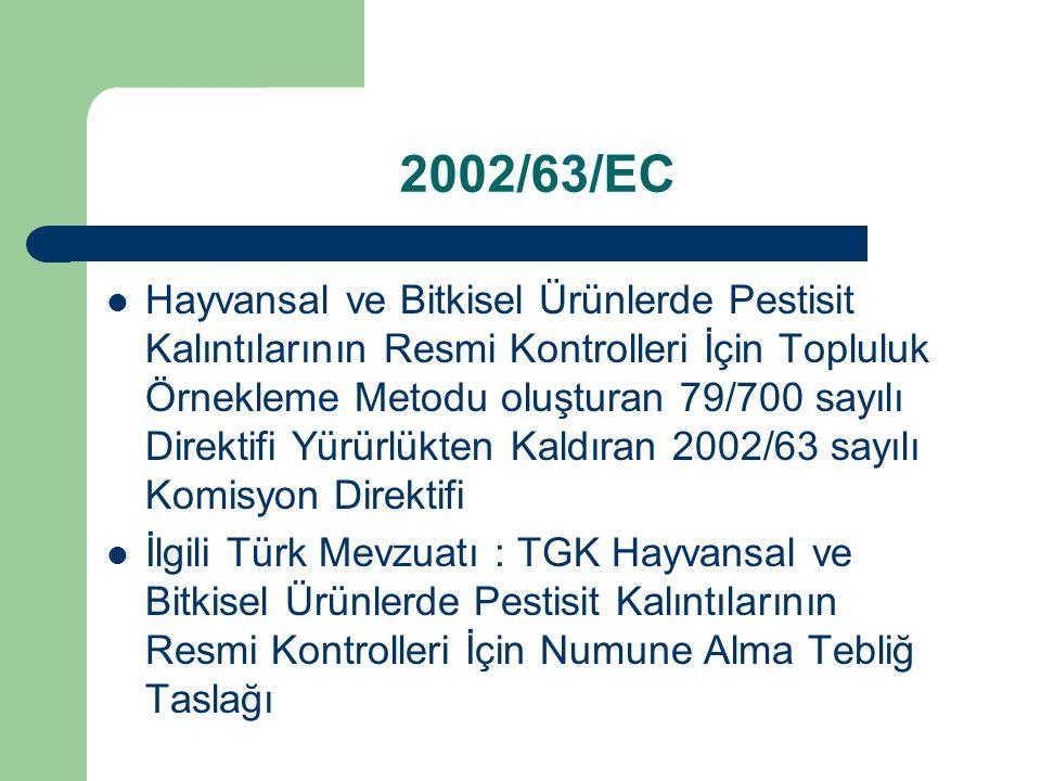2002/63/EC