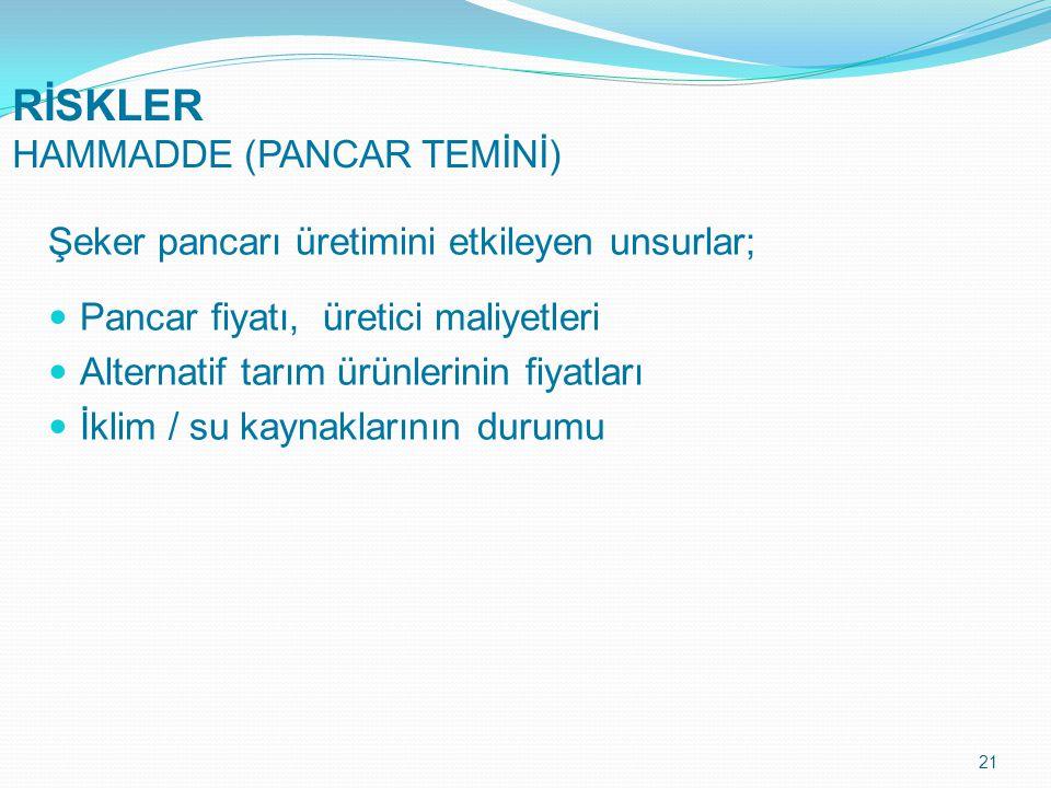 RİSKLER HAMMADDE (PANCAR TEMİNİ)