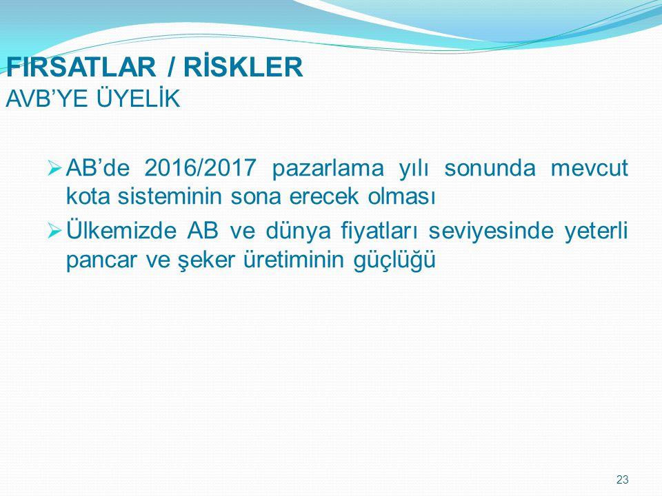 FIRSATLAR / RİSKLER AVB'YE ÜYELİK