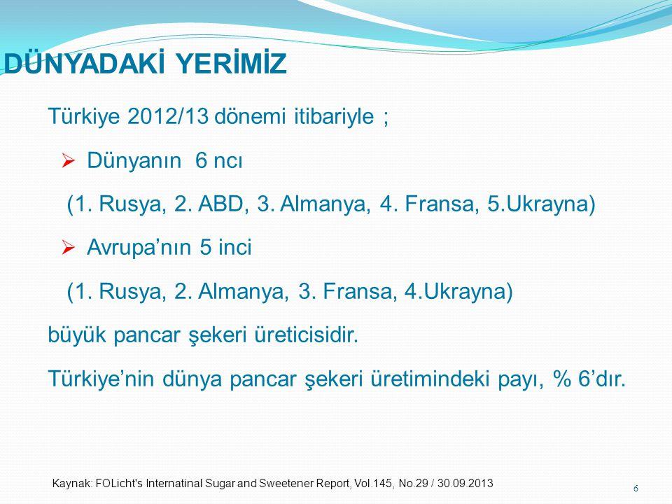 DÜNYADAKİ YERİMİZ Türkiye 2012/13 dönemi itibariyle ; Dünyanın 6 ncı