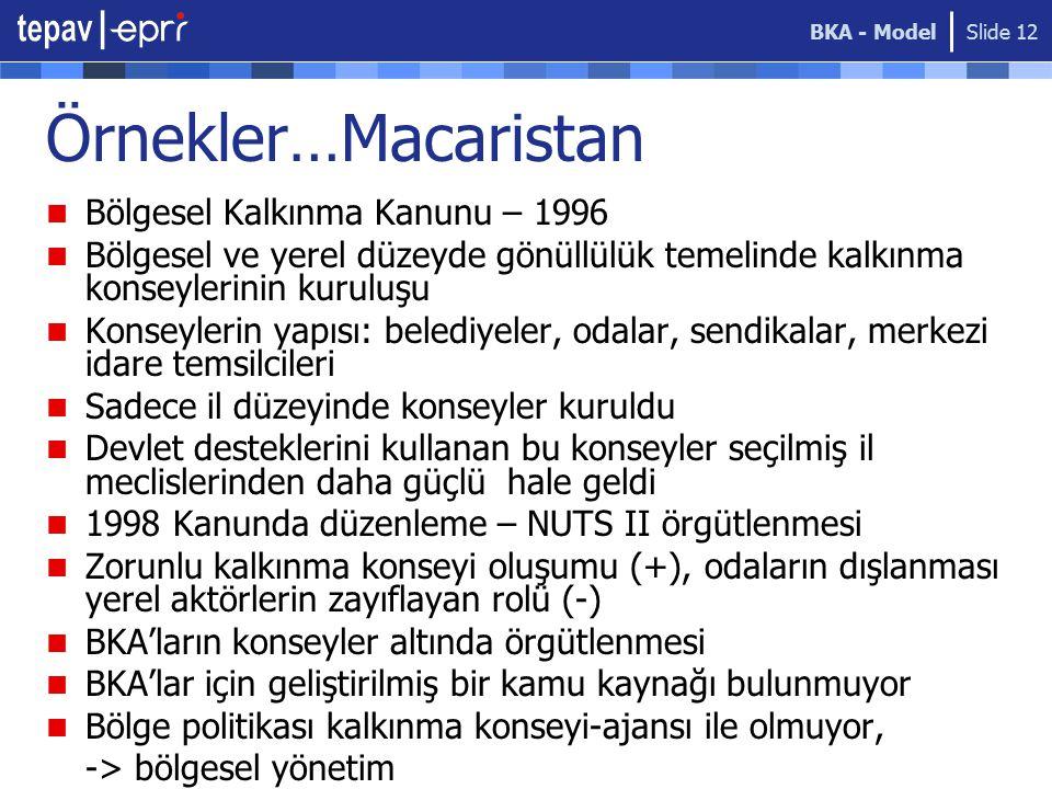 Örnekler…Macaristan Bölgesel Kalkınma Kanunu – 1996