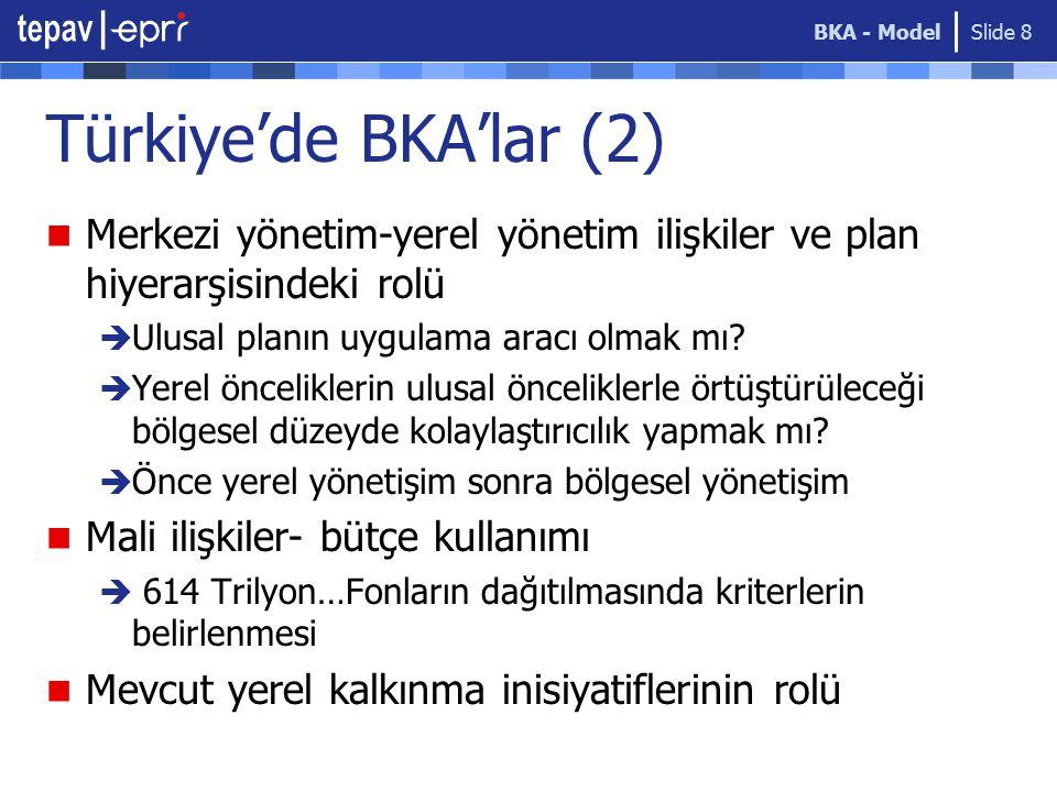 BKA - Model Türkiye'de BKA'lar (2) Merkezi yönetim-yerel yönetim ilişkiler ve plan hiyerarşisindeki rolü.