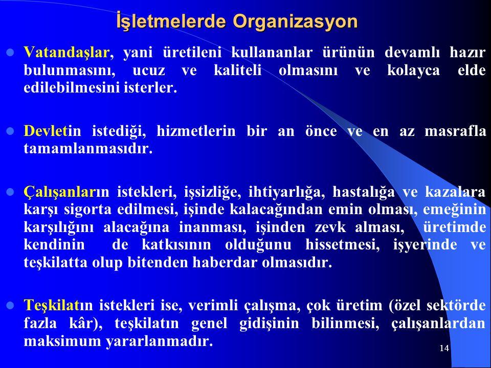 İşletmelerde Organizasyon
