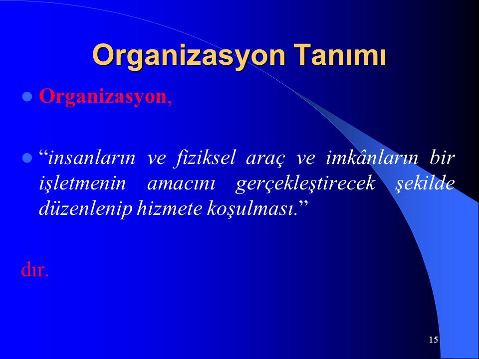 Organizasyon Tanımı Organizasyon,