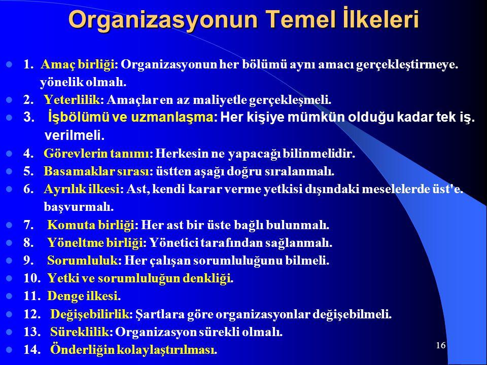 Organizasyonun Temel İlkeleri
