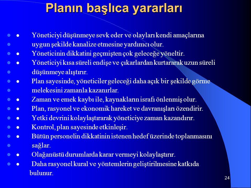 Planın başlıca yararları